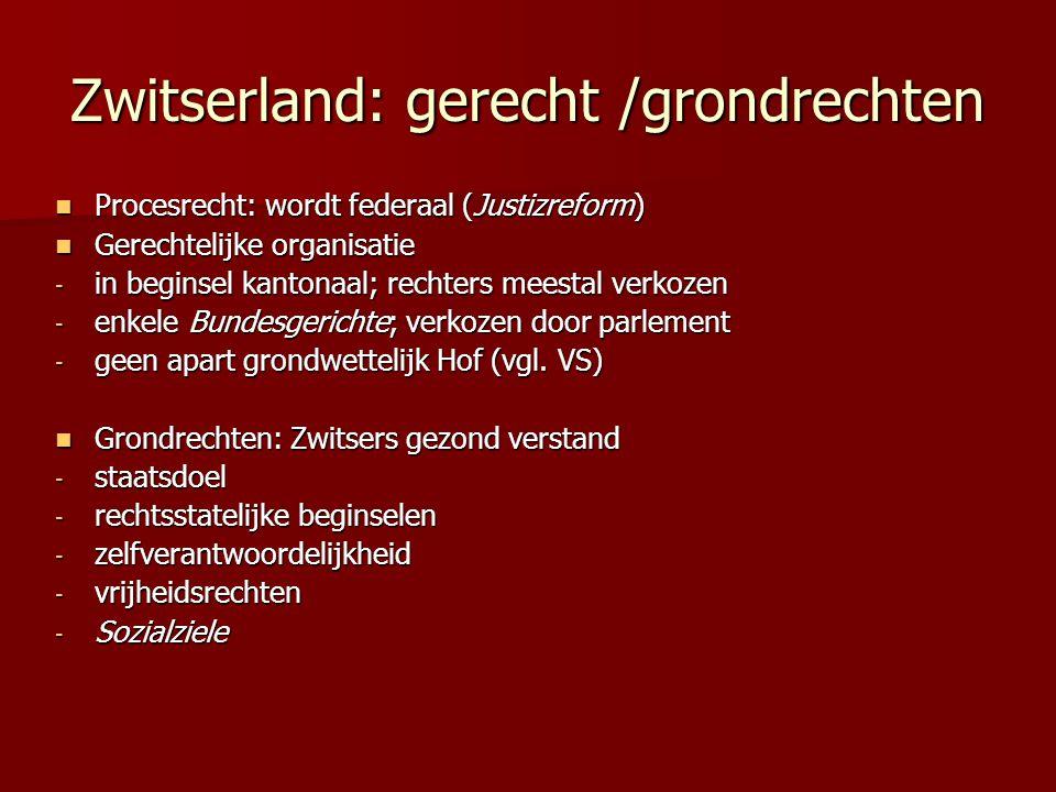 Zwitserland: gerecht /grondrechten