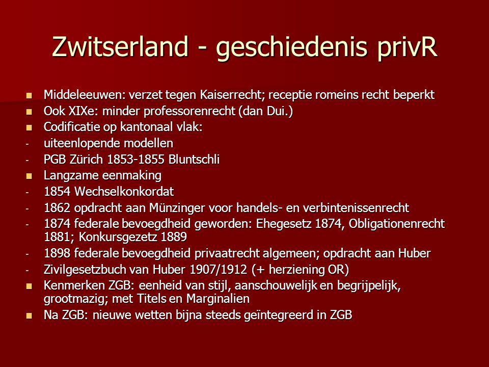 Zwitserland - geschiedenis privR