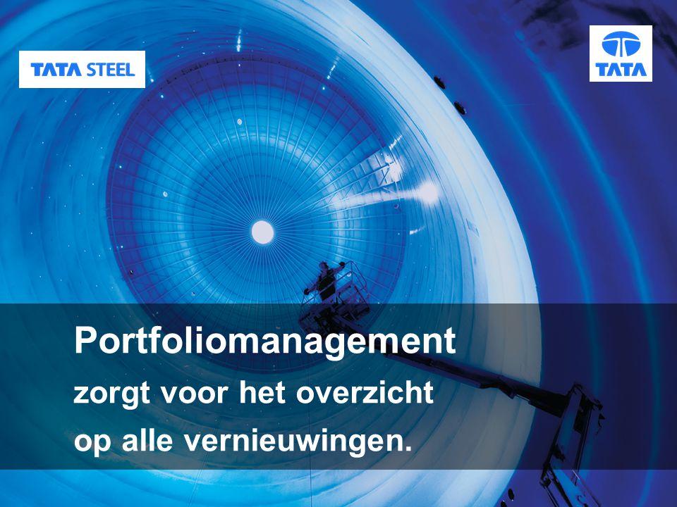 Portfoliomanagement zorgt voor het overzicht op alle vernieuwingen.