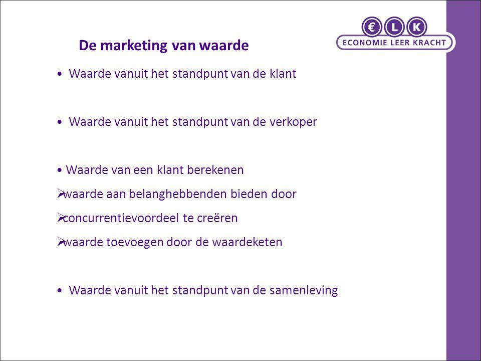 De marketing van waarde