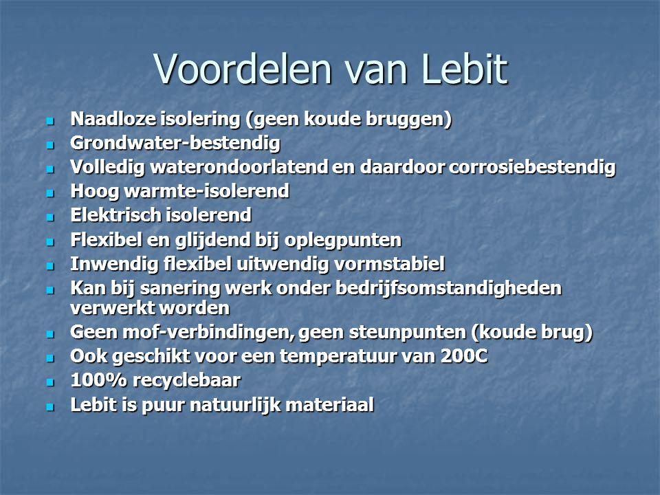 Voordelen van Lebit Naadloze isolering (geen koude bruggen)