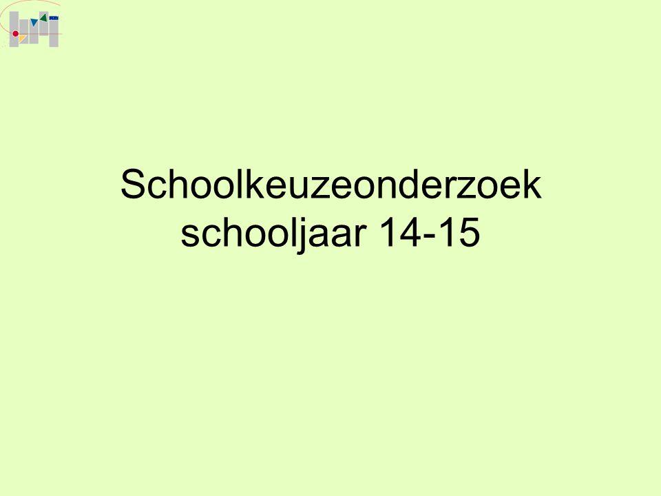 Schoolkeuzeonderzoek schooljaar 14-15