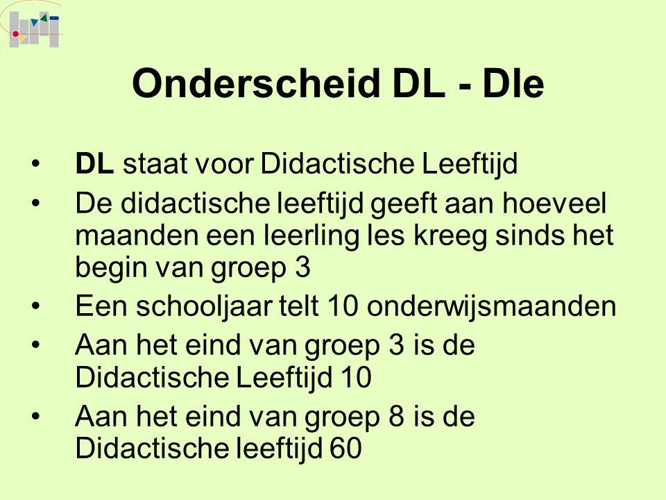 Onderscheid DL - Dle DL staat voor Didactische Leeftijd