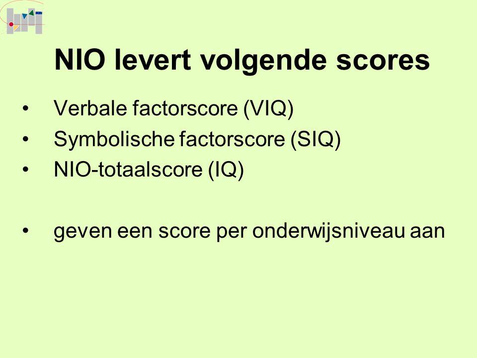 NIO levert volgende scores
