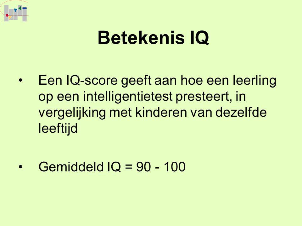 Betekenis IQ Een IQ-score geeft aan hoe een leerling op een intelligentietest presteert, in vergelijking met kinderen van dezelfde leeftijd.
