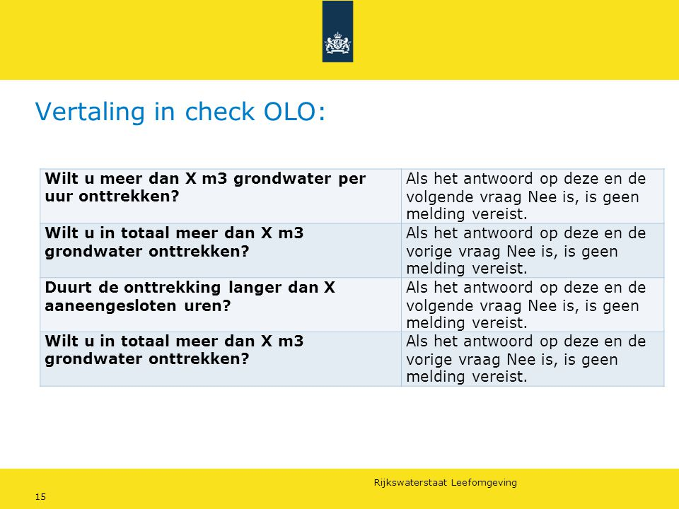 Vertaling in check OLO: