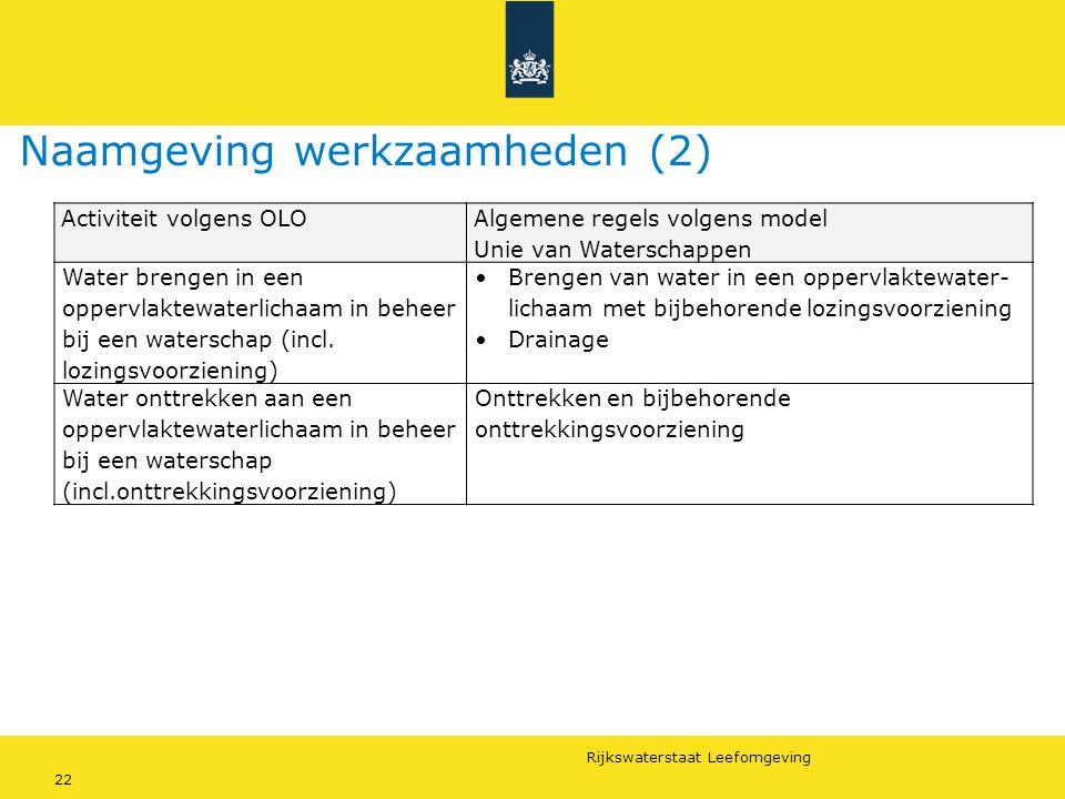 Naamgeving werkzaamheden (2)