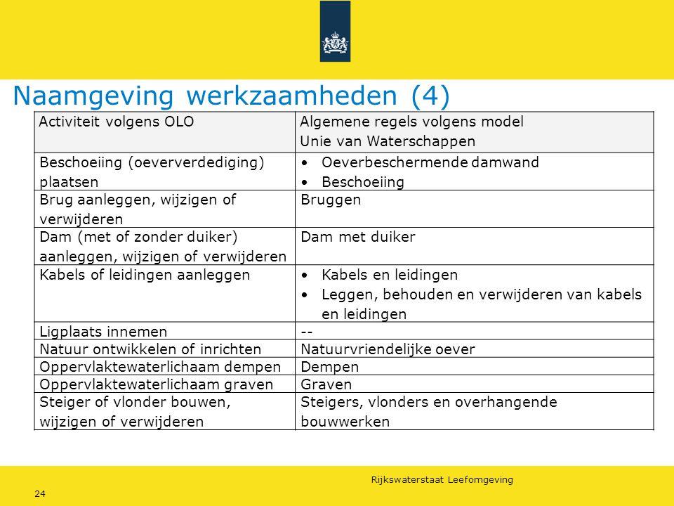 Naamgeving werkzaamheden (4)