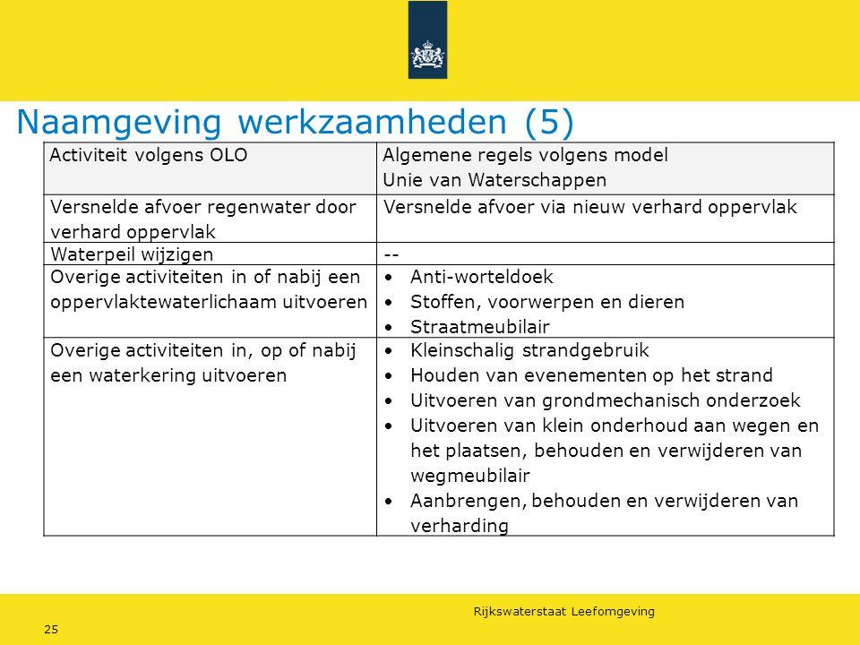 Naamgeving werkzaamheden (5)