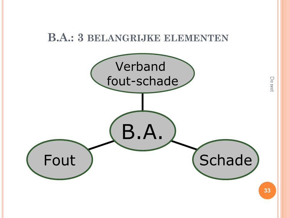 B.A.: 3 belangrijke elementen