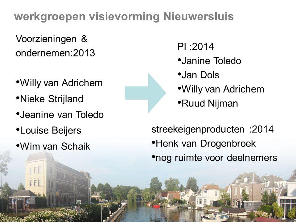 werkgroepen visievorming Nieuwersluis