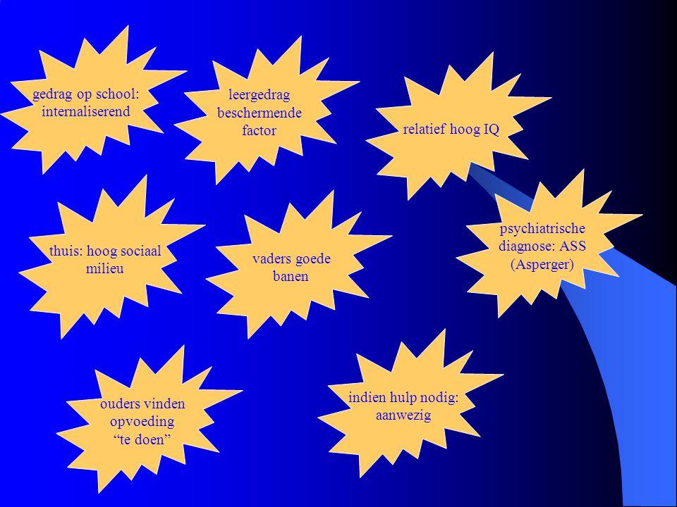 gedrag op school: internaliserend. leergedrag. beschermende. factor. relatief hoog IQ. psychiatrische.