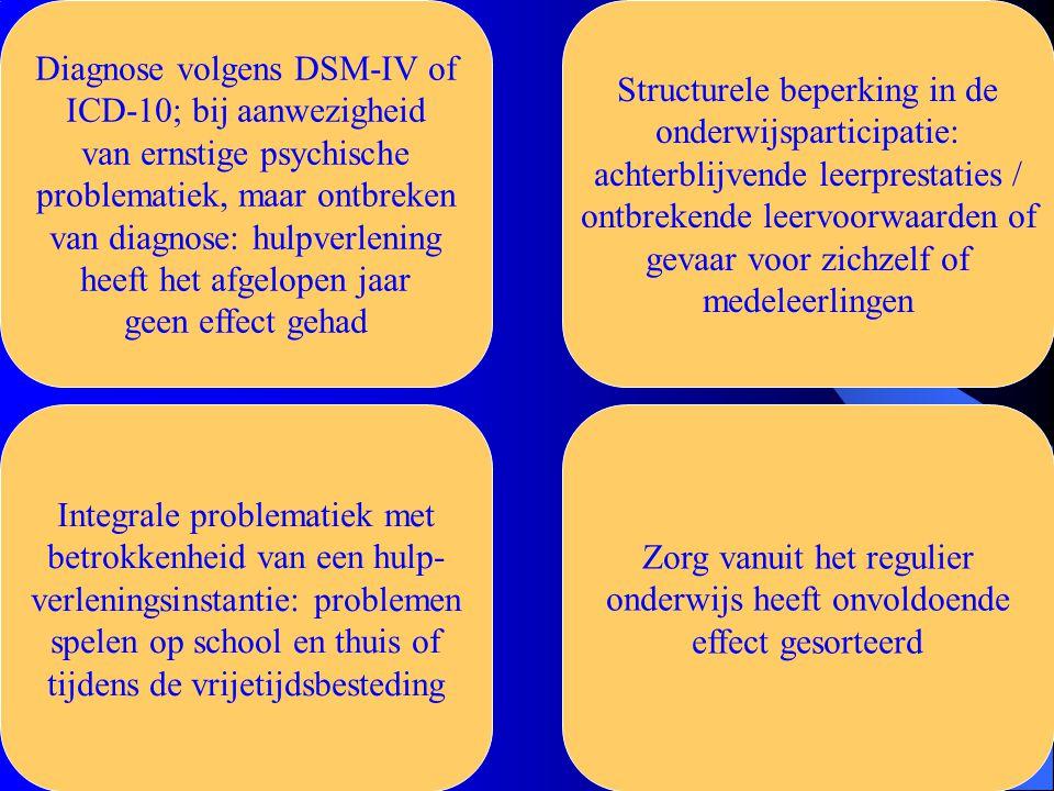 Diagnose volgens DSM-IV of ICD-10; bij aanwezigheid
