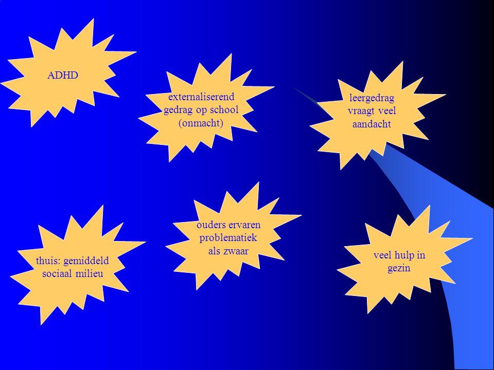 ADHD externaliserend. gedrag op school. (onmacht) leergedrag. vraagt veel. aandacht. ouders ervaren.