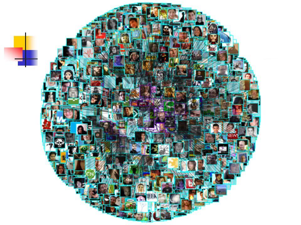 Sociale netwerken worden erg belangrijk
