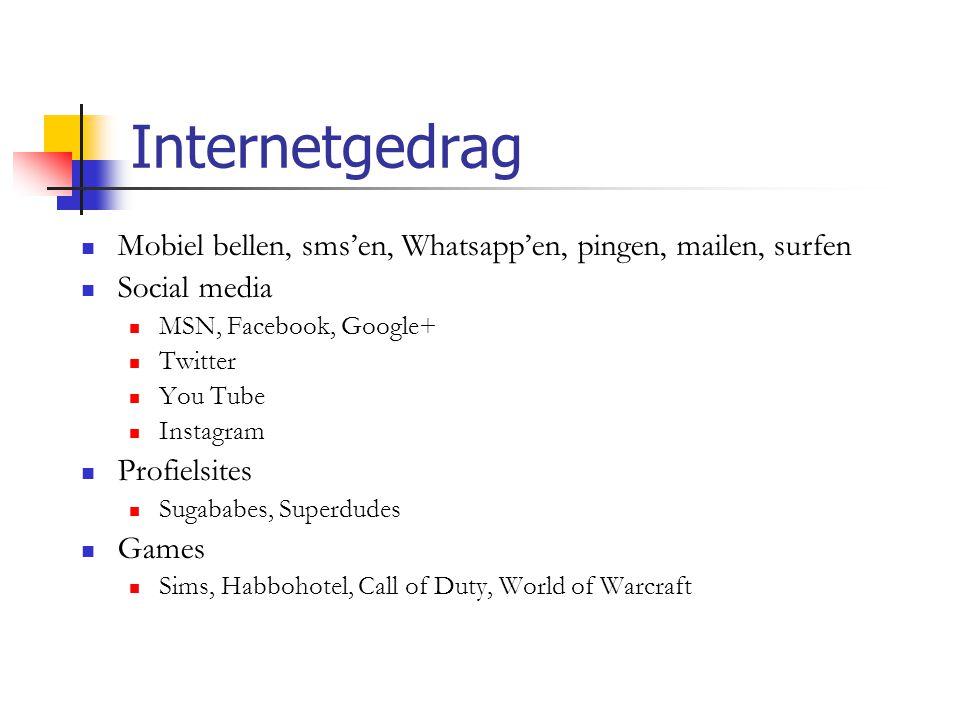 Internetgedrag Mobiel bellen, sms'en, Whatsapp'en, pingen, mailen, surfen. Social media. MSN, Facebook, Google+