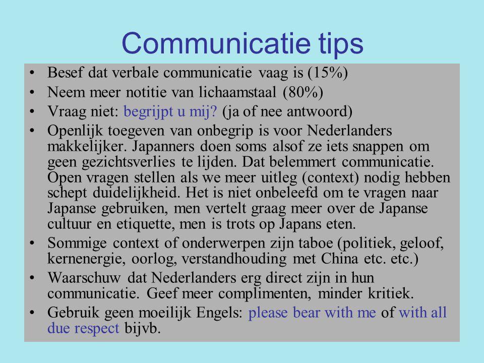 Communicatie tips Besef dat verbale communicatie vaag is (15%)