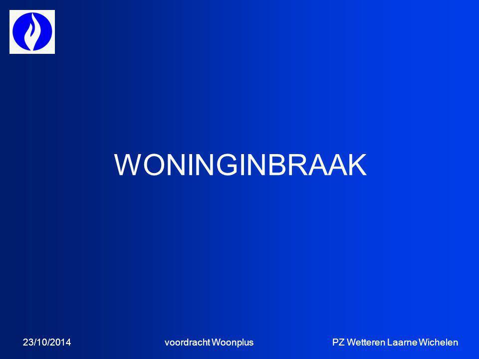 WONINGINBRAAK 23/10/2014 voordracht Woonplus PZ Wetteren Laarne Wichelen.