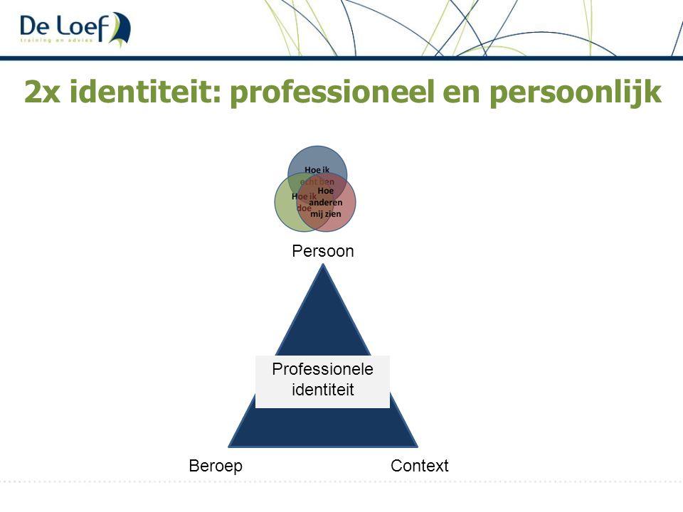 2x identiteit: professioneel en persoonlijk