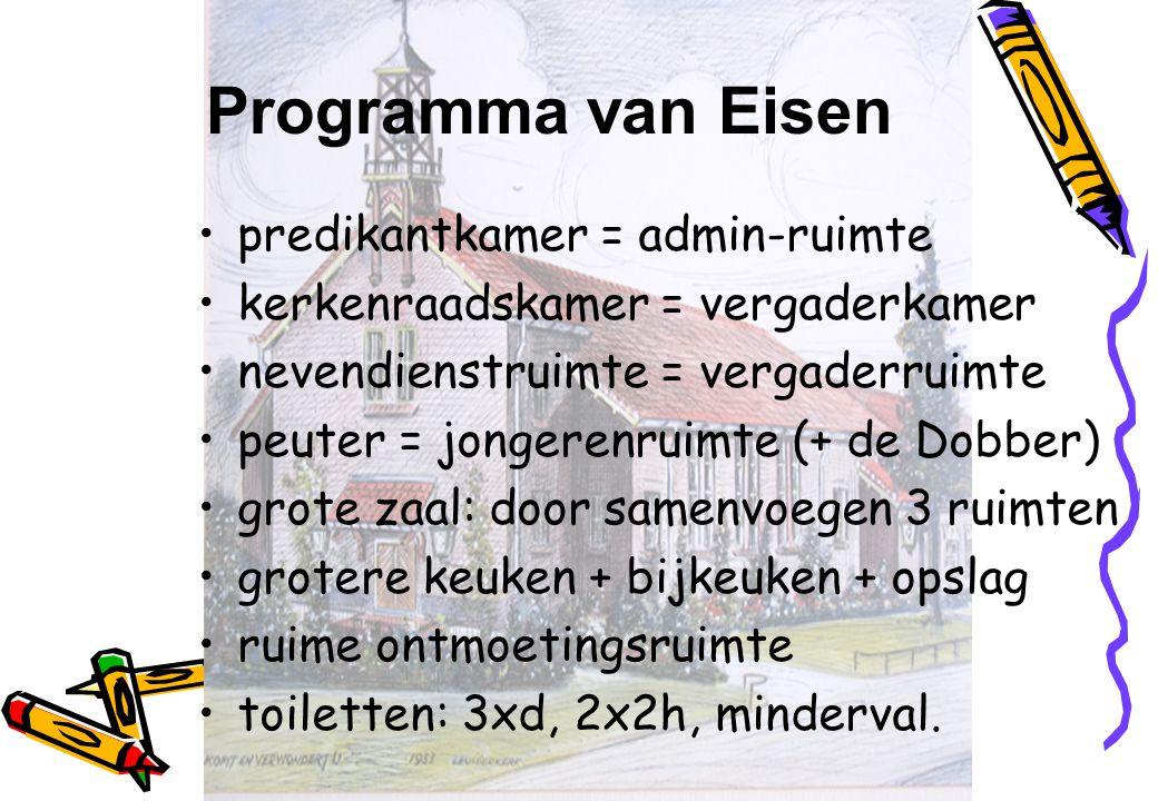 Programma van Eisen predikantkamer = admin-ruimte