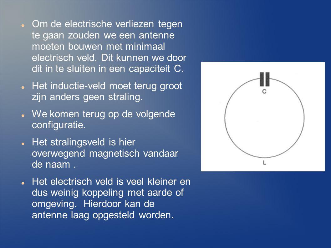 Om de electrische verliezen tegen te gaan zouden we een antenne moeten bouwen met minimaal electrisch veld. Dit kunnen we door dit in te sluiten in een capaciteit C.
