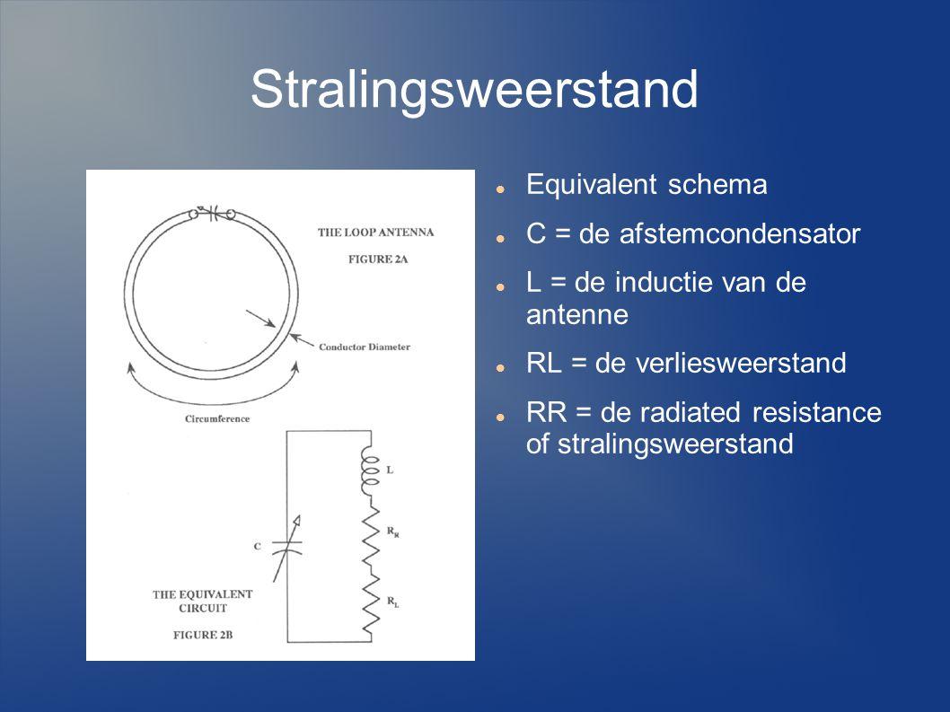 Stralingsweerstand Equivalent schema C = de afstemcondensator