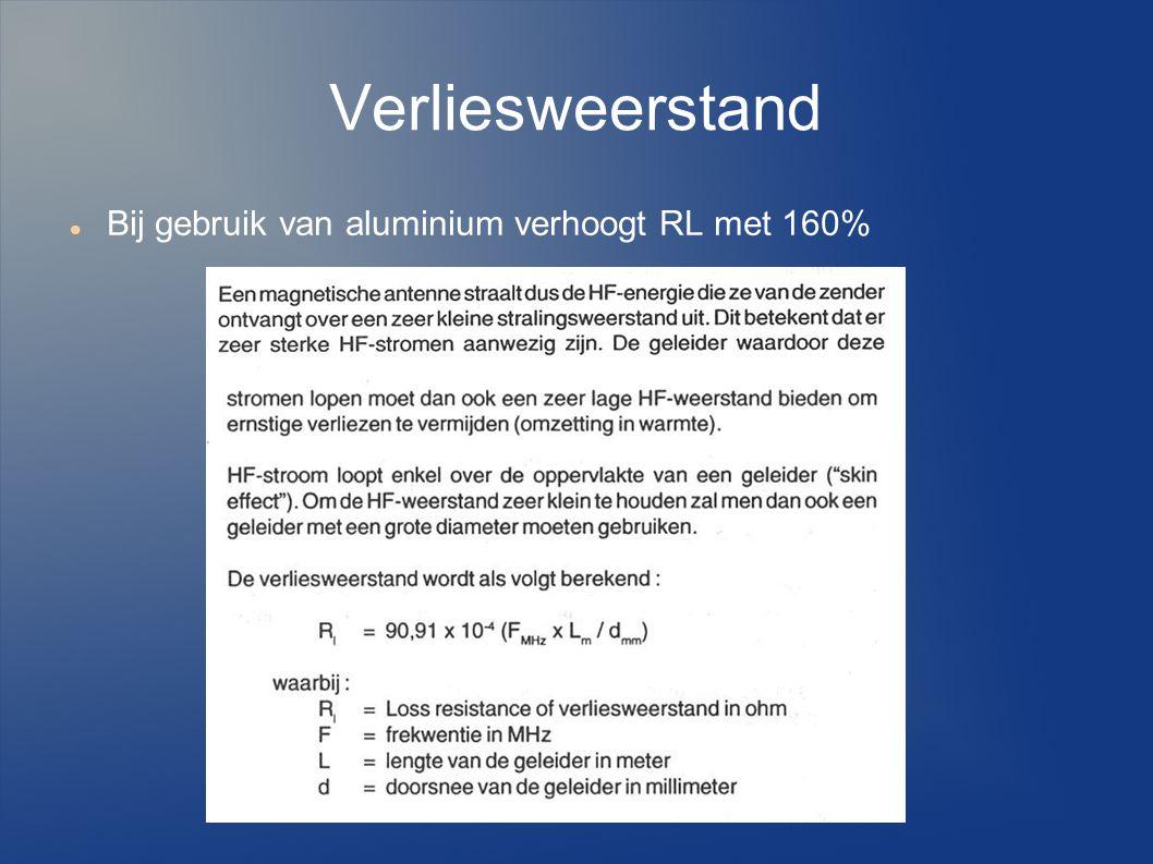Verliesweerstand Bij gebruik van aluminium verhoogt RL met 160%