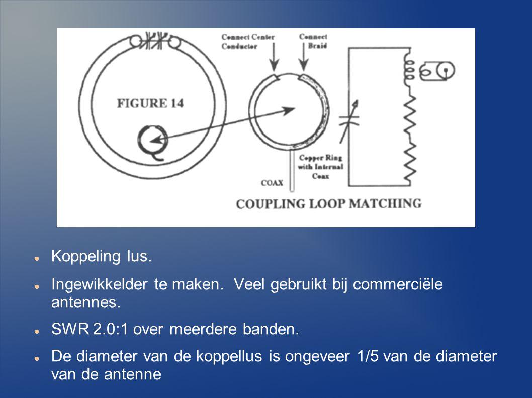 Koppeling lus. Ingewikkelder te maken. Veel gebruikt bij commerciële antennes. SWR 2.0:1 over meerdere banden.