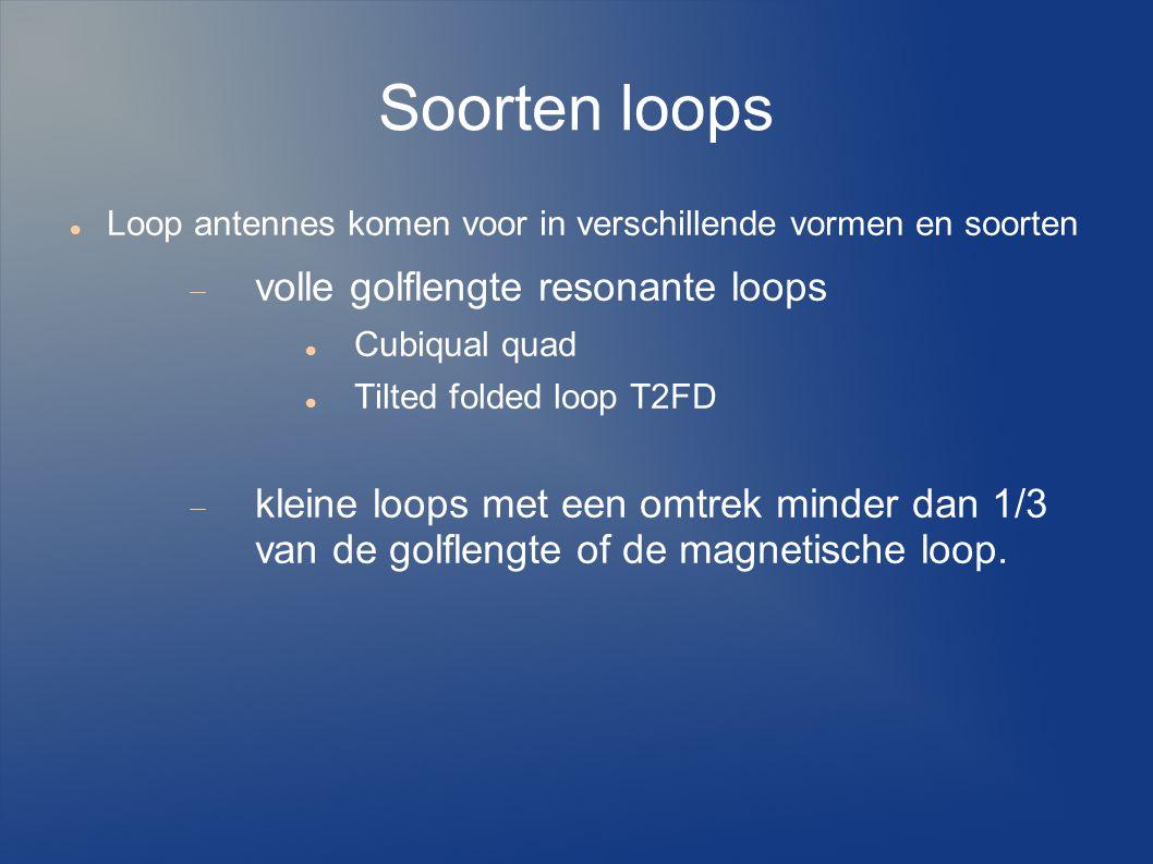Soorten loops volle golflengte resonante loops