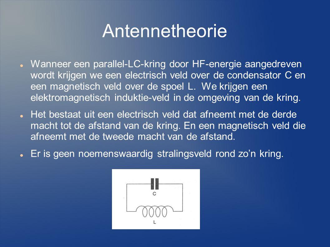 Antennetheorie