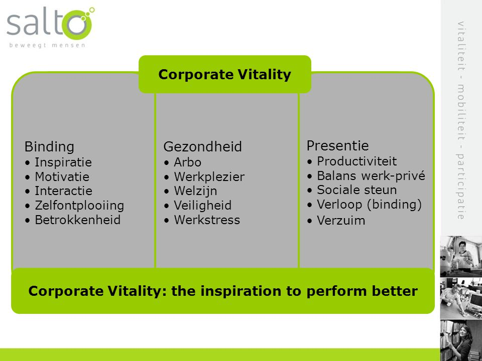 Corporate Vitality: the inspiration to perform better