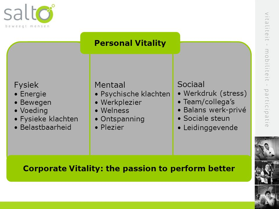 Corporate Vitality: the passion to perform better