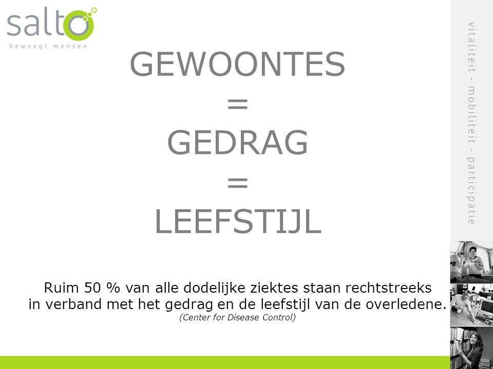 GEWOONTES = GEDRAG LEEFSTIJL