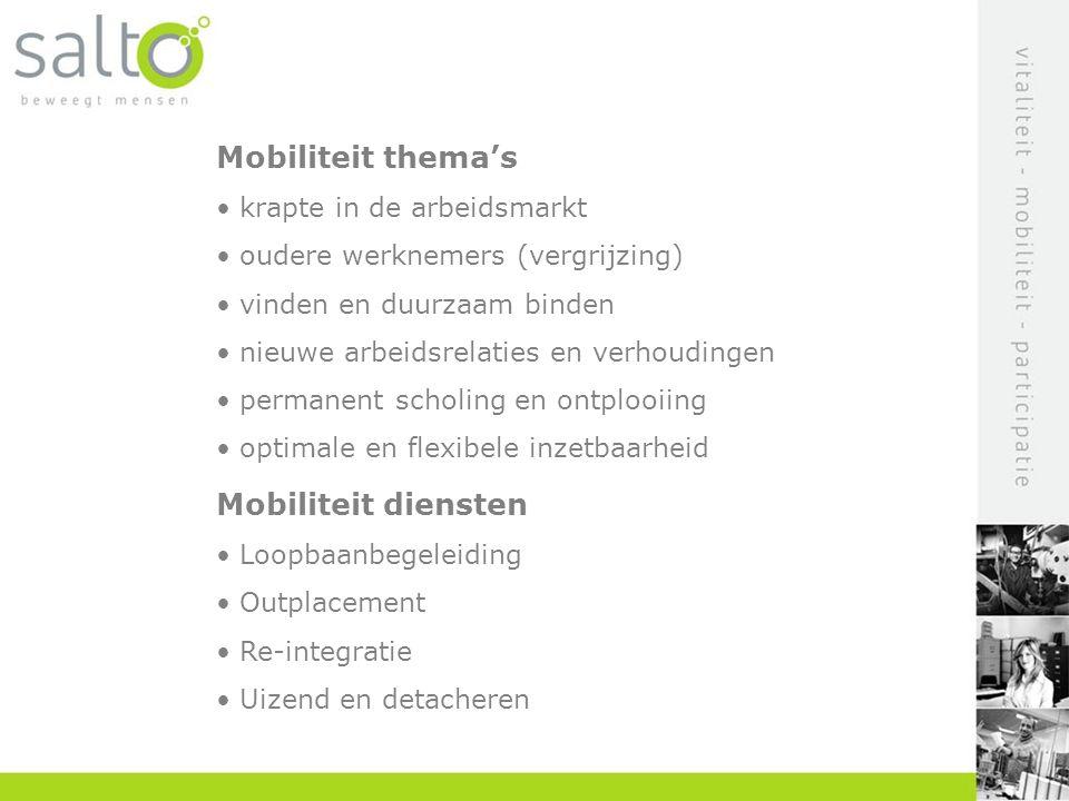 Mobiliteit thema's Mobiliteit diensten krapte in de arbeidsmarkt