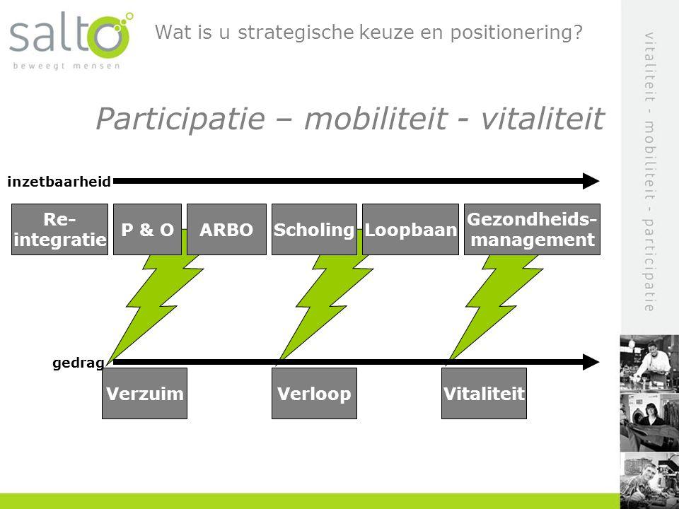 Participatie – mobiliteit - vitaliteit