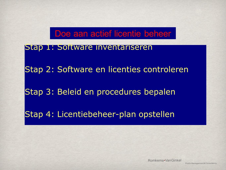 Doe aan actief licentie beheer