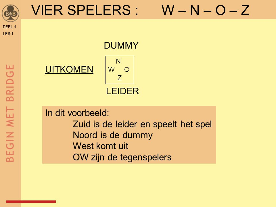 VIER SPELERS : W – N – O – Z DUMMY UITKOMEN LEIDER In dit voorbeeld: