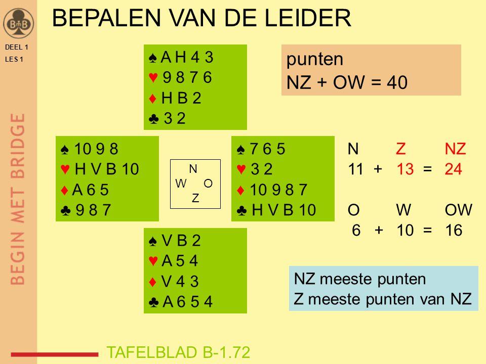 BEPALEN VAN DE LEIDER punten NZ + OW = 40 ♠ A H 4 3 ♥ 9 8 7 6 ♦ H B 2