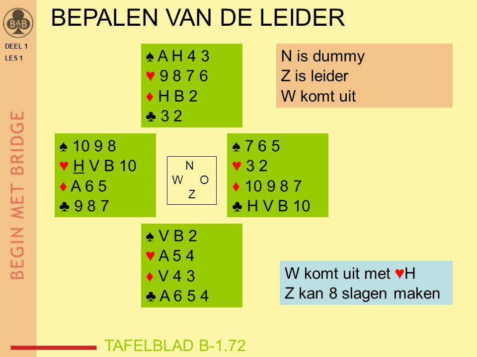 BEPALEN VAN DE LEIDER ♠ A H 4 3 ♥ 9 8 7 6 ♦ H B 2 ♣ 3 2 N is dummy