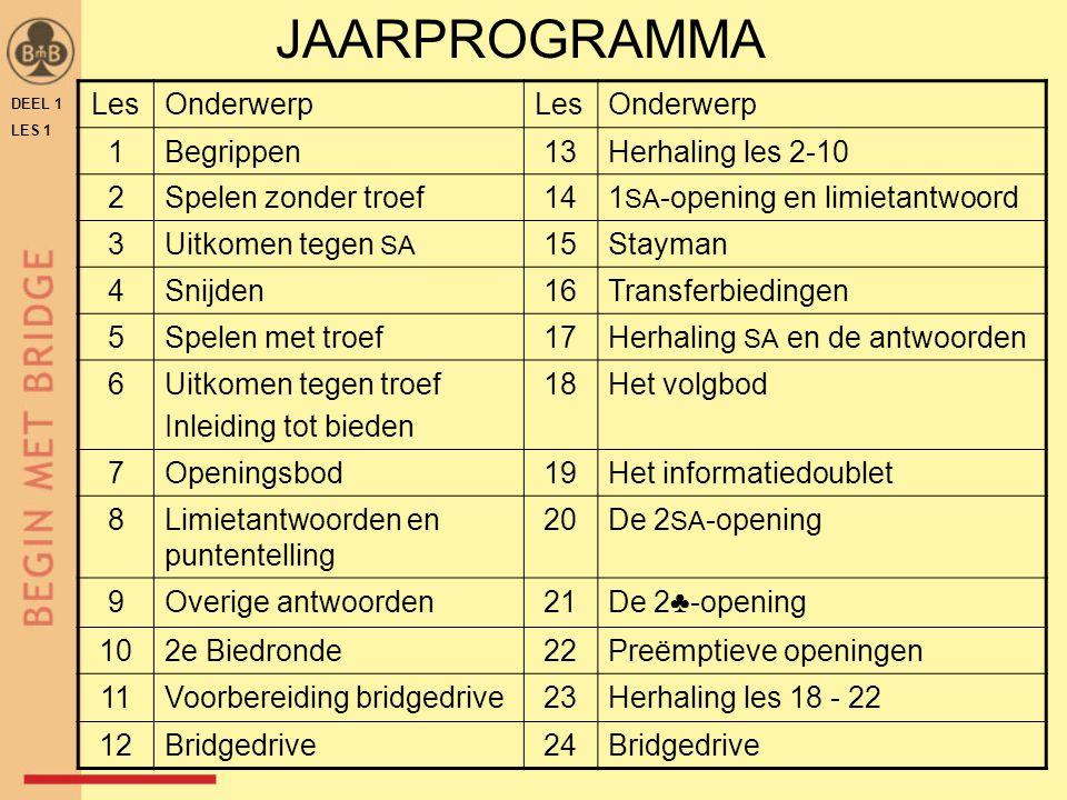 JAARPROGRAMMA Les Onderwerp 1 Begrippen 13 Herhaling les 2-10 2