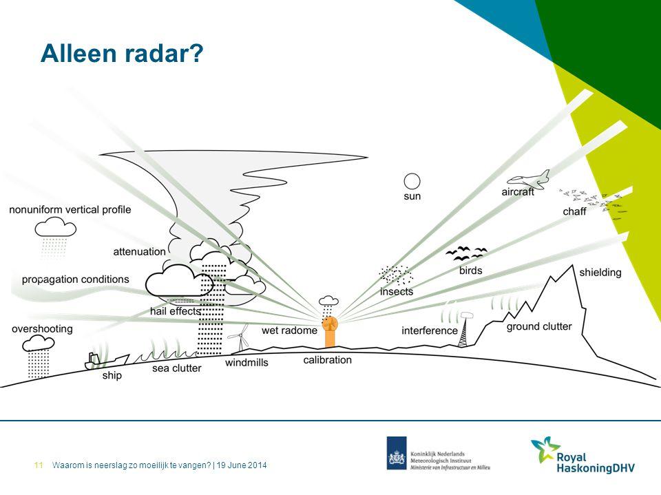 Alleen radar