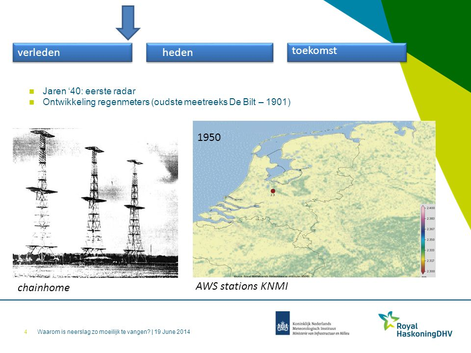 verleden heden toekomst 1950 AWS stations KNMI chainhome