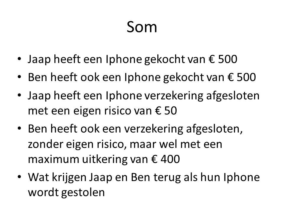 Som Jaap heeft een Iphone gekocht van € 500