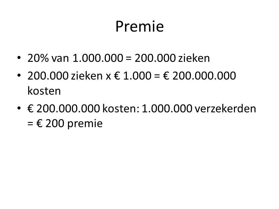 Premie 20% van 1.000.000 = 200.000 zieken. 200.000 zieken x € 1.000 = € 200.000.000 kosten.