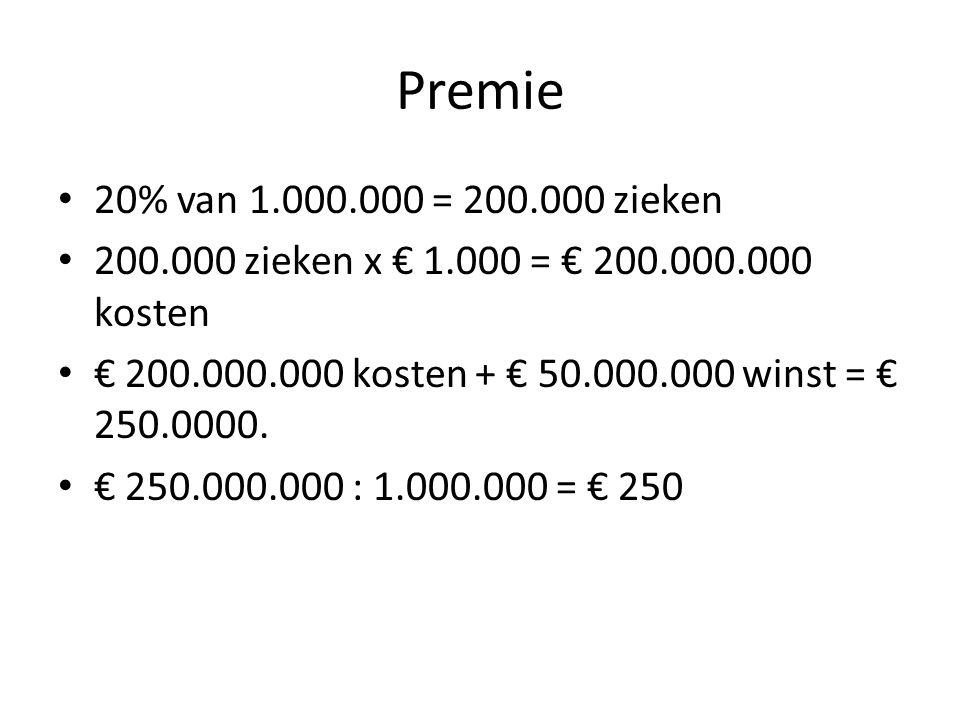 Premie 20% van 1.000.000 = 200.000 zieken. 200.000 zieken x € 1.000 = € 200.000.000 kosten. € 200.000.000 kosten + € 50.000.000 winst = € 250.0000.