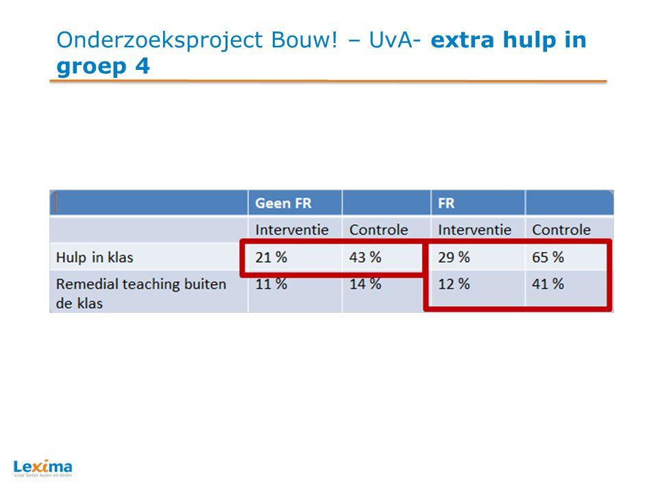 Onderzoeksproject Bouw! – UvA- extra hulp in groep 4