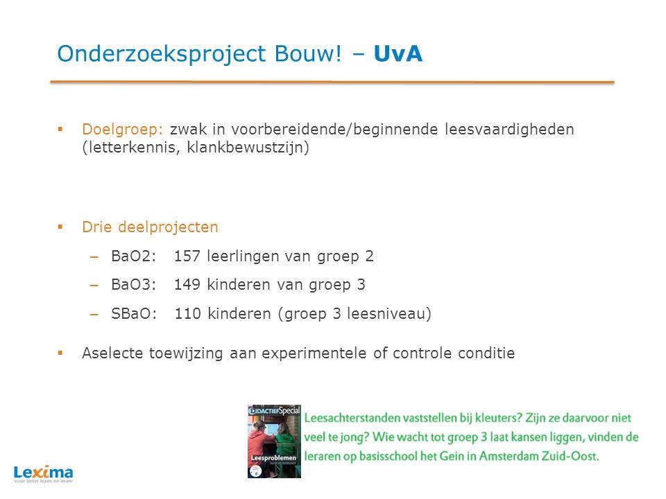 Onderzoeksproject Bouw! – UvA