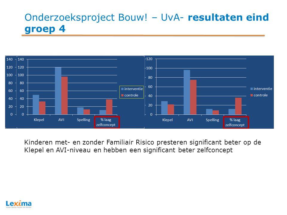 Onderzoeksproject Bouw! – UvA- resultaten eind groep 4