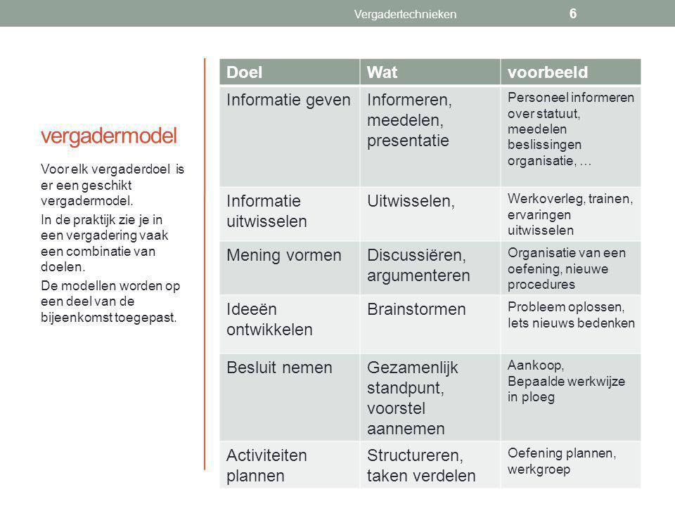 vergadermodel Doel Wat voorbeeld Informatie geven