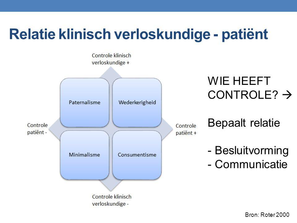 Relatie klinisch verloskundige - patiënt